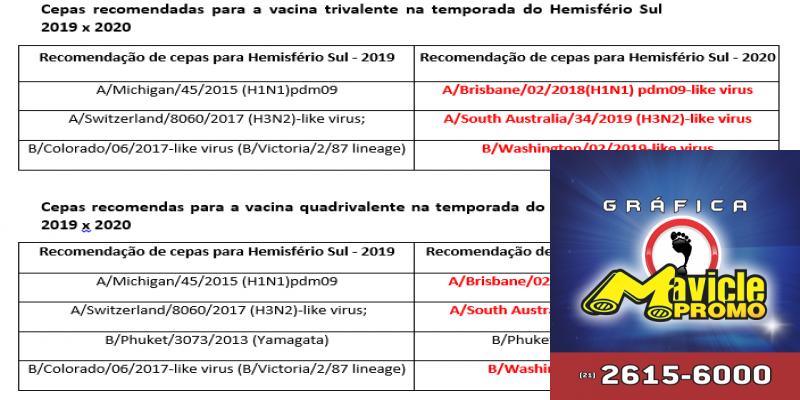 oms divulga nova recomendacao para vacina da gripe 2020